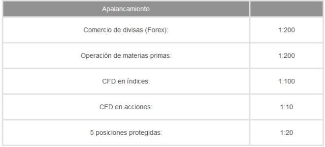 especificaciones-tipos-de-cuenta-financika.png